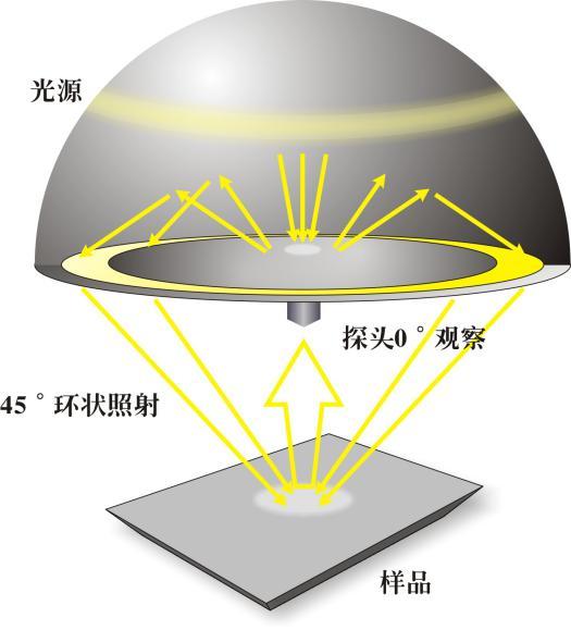 便携式45 0结构图